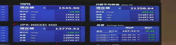 株価値下がり 米とイランの緊張を懸念