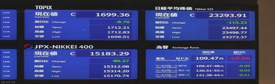 株価 値下がり 香港情勢めぐる米中の対立懸念で