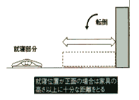 http://www.fdma.go.jp/gif/life/kagu7.gif